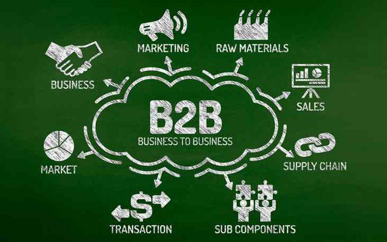 B2B-Importance