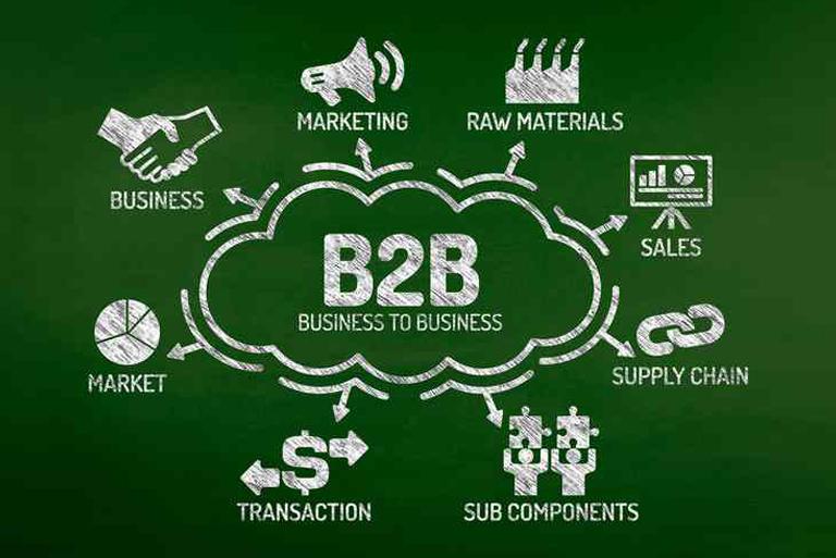 B2B Importance