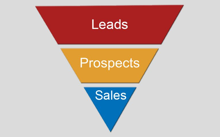 Leads-Prospects
