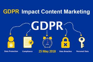 GDPR-Impact-Content-Marketing