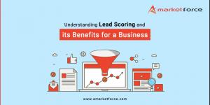 Lead Scoring Services